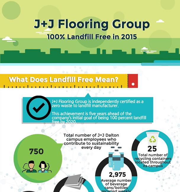 J+J_Flooring